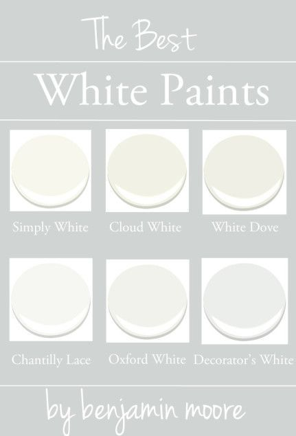Best White Paint White Paint Colors Best White Paint Benjamin Moore Paint