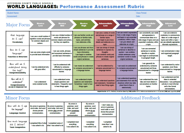 World Language Performance Assessment Rubric In Color New - World language curriculum
