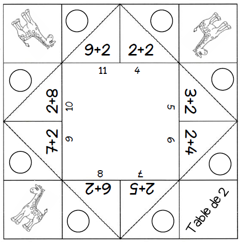 Tables d 39 addition math for Les table de multiplications