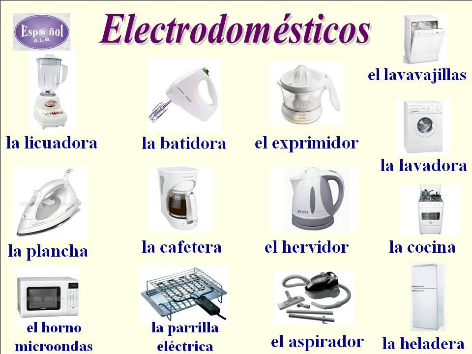 Resultado de imagen de vocabulario electrodom sticos for Utensilios de cocina en ingles