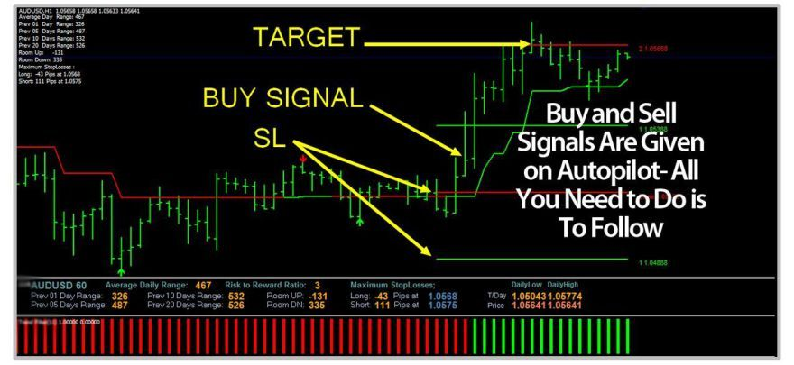 Professional Forex Trading System Strategy Currency Fx Trade