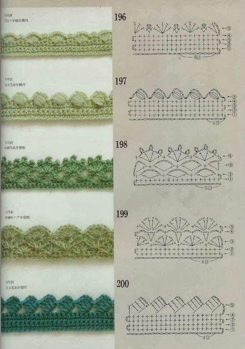 bordure+au+crochet.jpg 496×708 pixeles …   Pinteres…