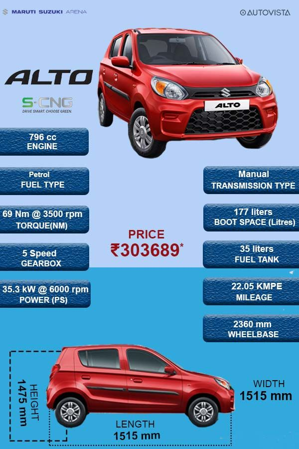 Maruti New Alto Features And Specifications New Cars Maruti New Car Alto