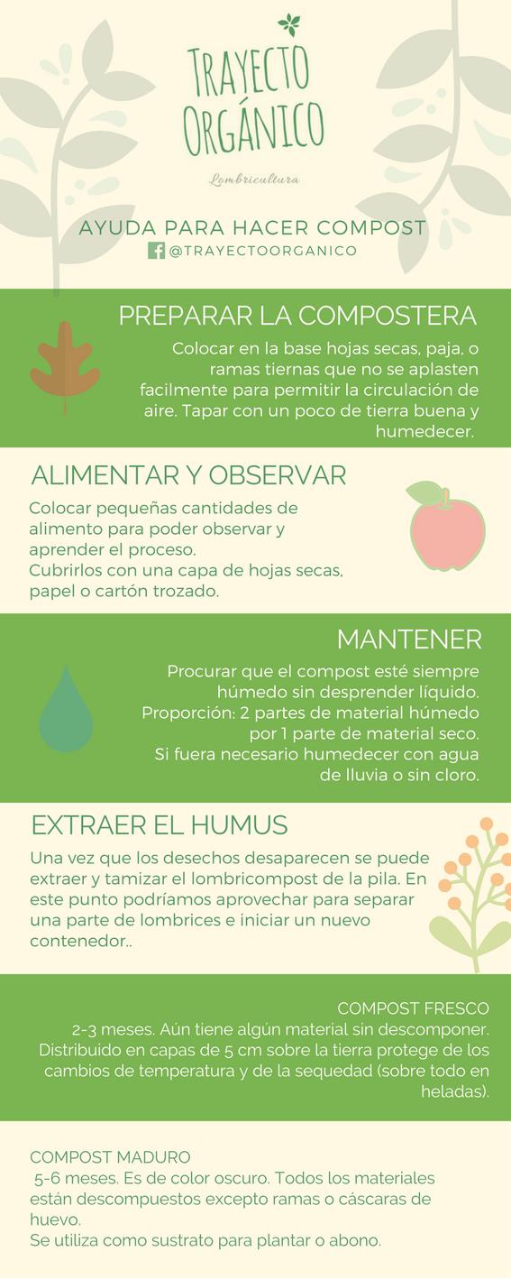 Manual Básico Para La Elaboración De Lombricompuesto O Humus De Lombriz Roja Californiana Eisenia Fetida Fruit Cantaloupe