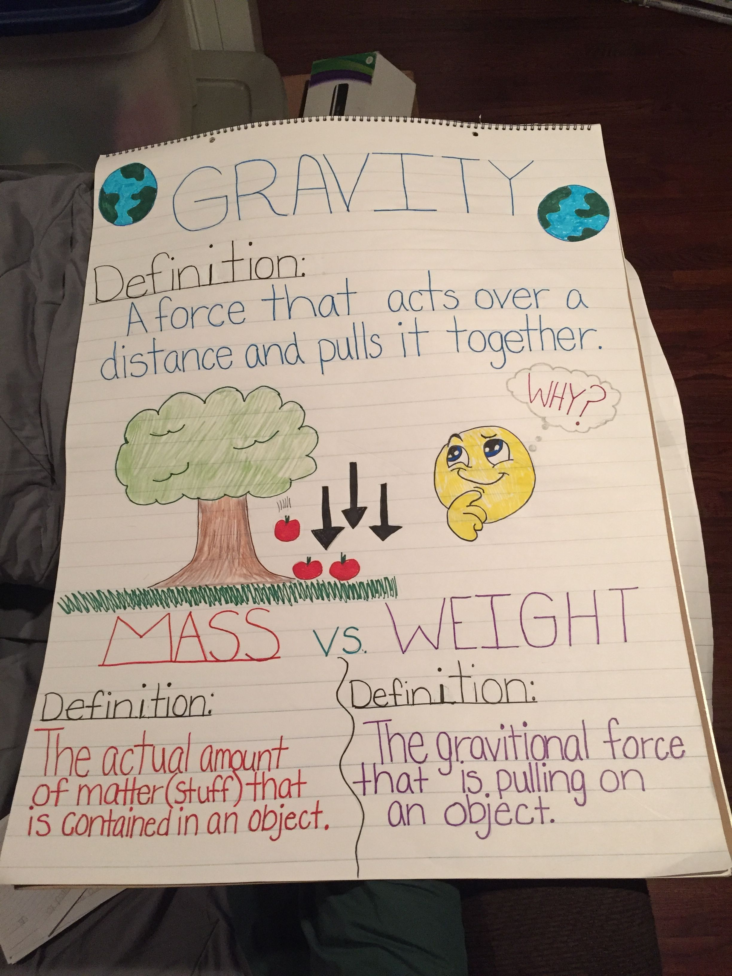 hight resolution of This is a great poster to make when talking about gravity   Gravity  science