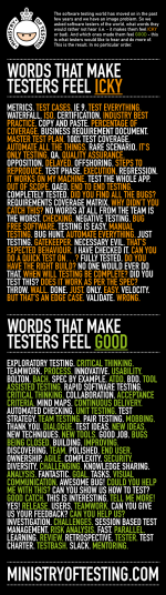 Software Testing Words, the Icky and the Good   Funny