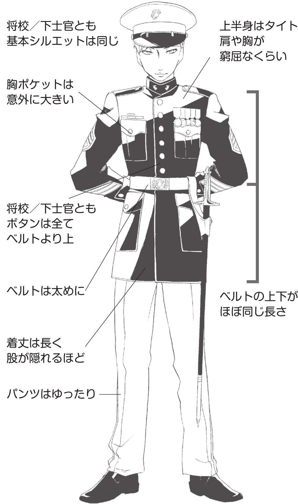 軍服の描き方】カッコいい軍服でイラストの攻撃力を上げよう