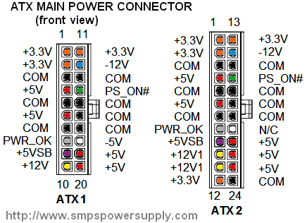 atx power supply pinout ideas for the house pinterest rh pinterest co uk computer power cord wiring diagram atx power supply wiring schematic