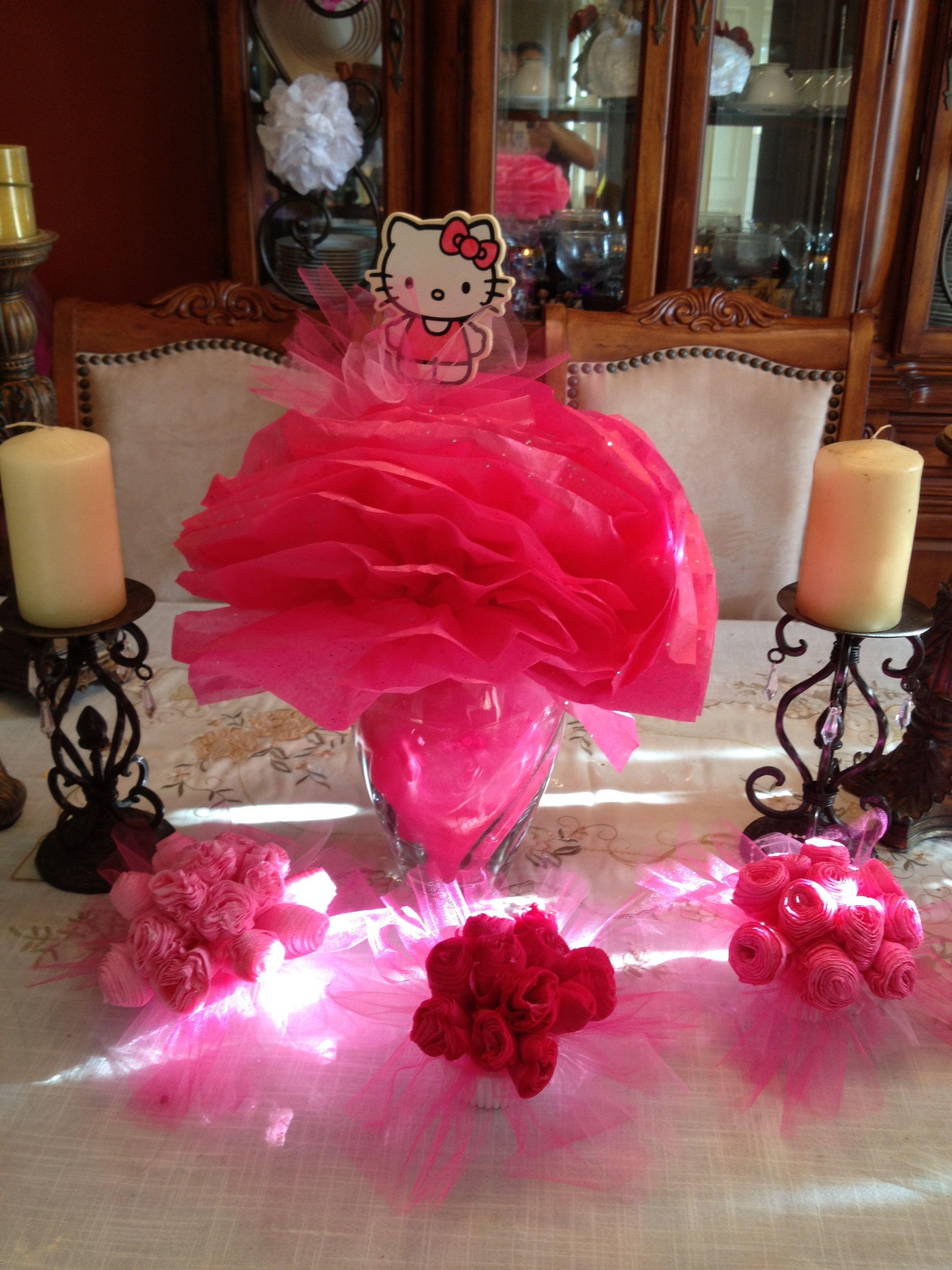 Decoration Hello Kitty Chambre Hello kitty decoration yelp