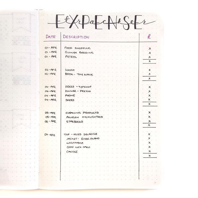 i wanted to share my expense tracker with you but without showing my
