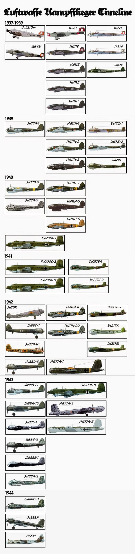 Luftwaffe aircraft timeline | Aerospace -- Classic | Ww2