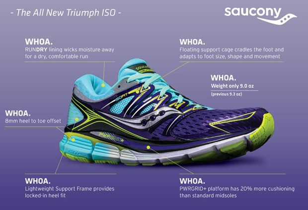 saucony triumph 10 mujer olive