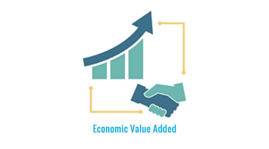Economic Value Added Formula Example With Images Economic