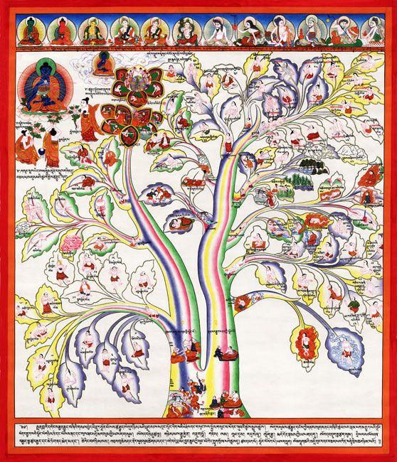 Arbre du monde, arbre de vie 6ba875e6de3e4d9a2e2ca52d21e41b5d