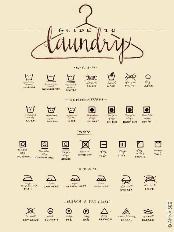 Laundry Care Guide, Laundry Symbols Chart, Calligraphy Art, Housewarming Gift, Vintage Style, Illust
