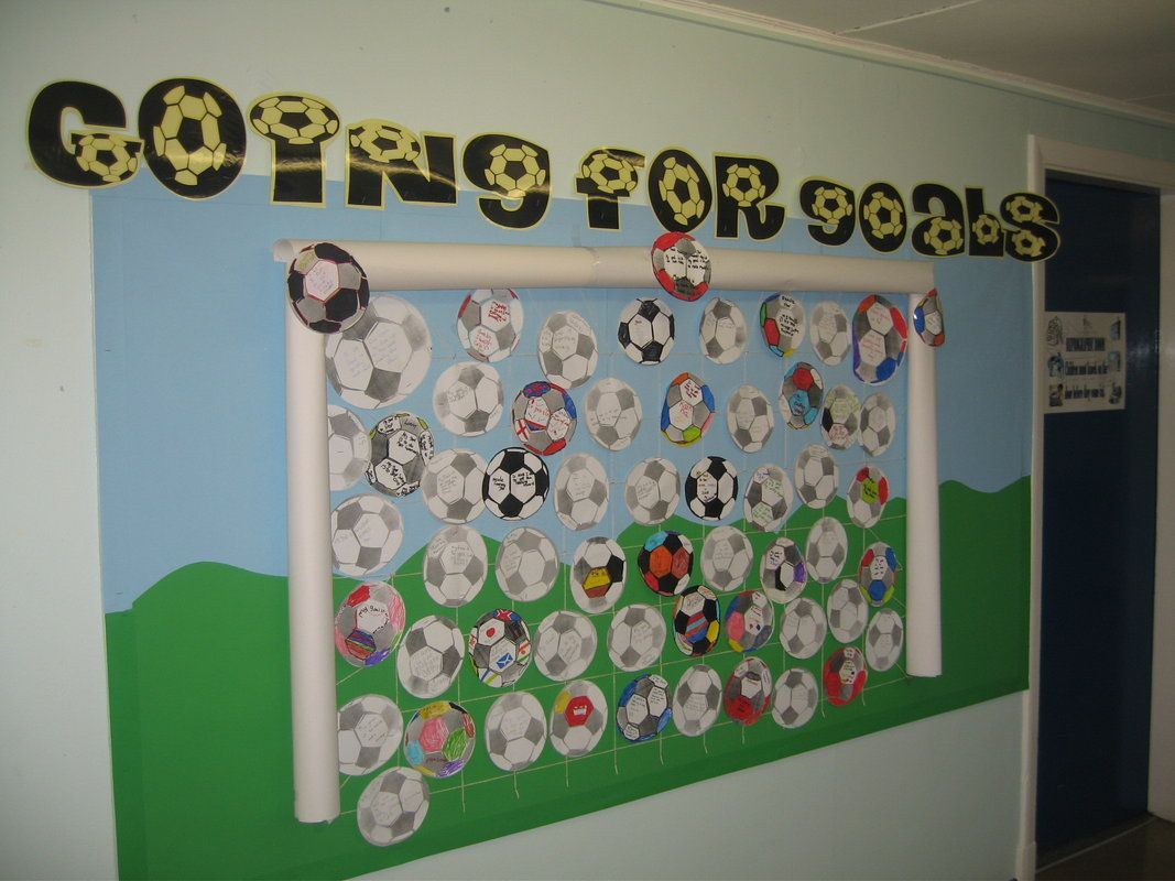 Classroom Goal Setting Ideas ~ Goal setting could adapt to be nrl posts my classroom