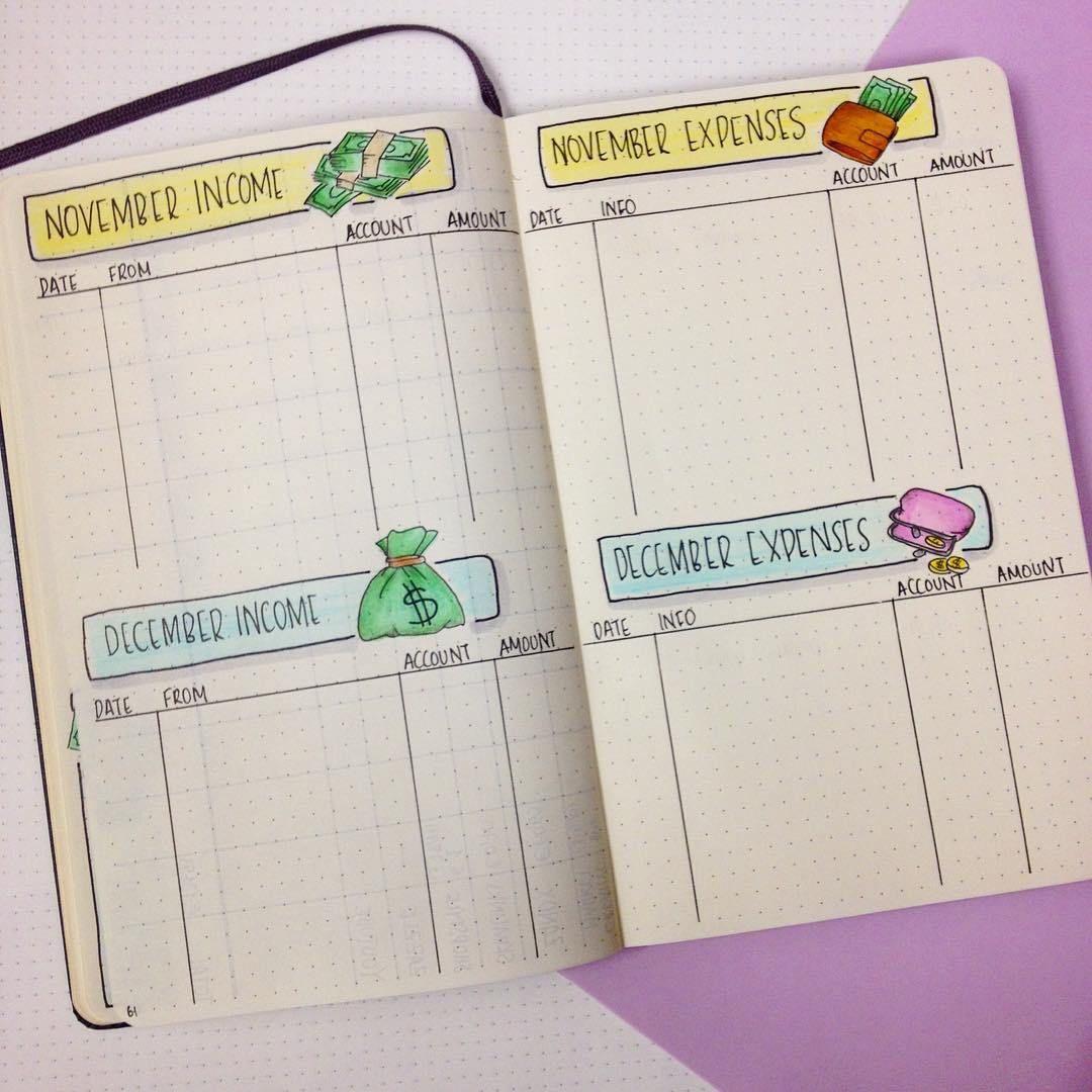 bullet journal layouts for budgeting  u0026 saving money