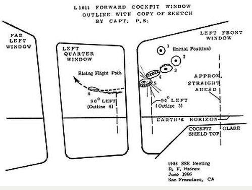 Pilot rendition of ufo