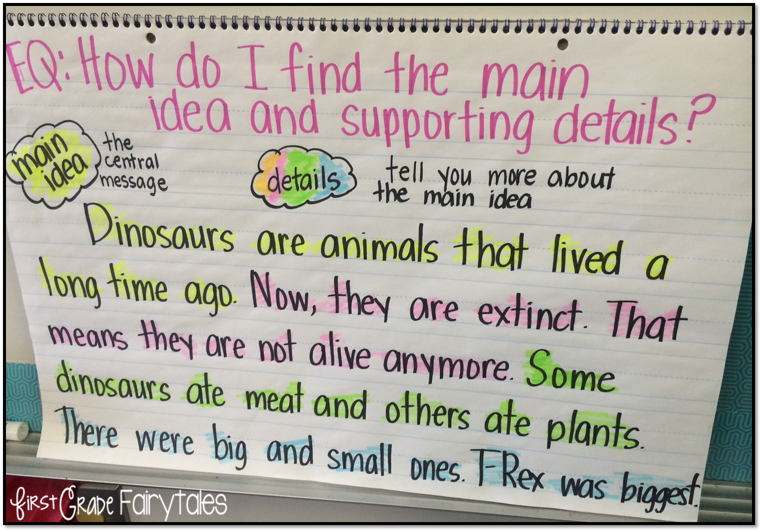 First Grade Fairytales What S The Big Idea Main Idea In