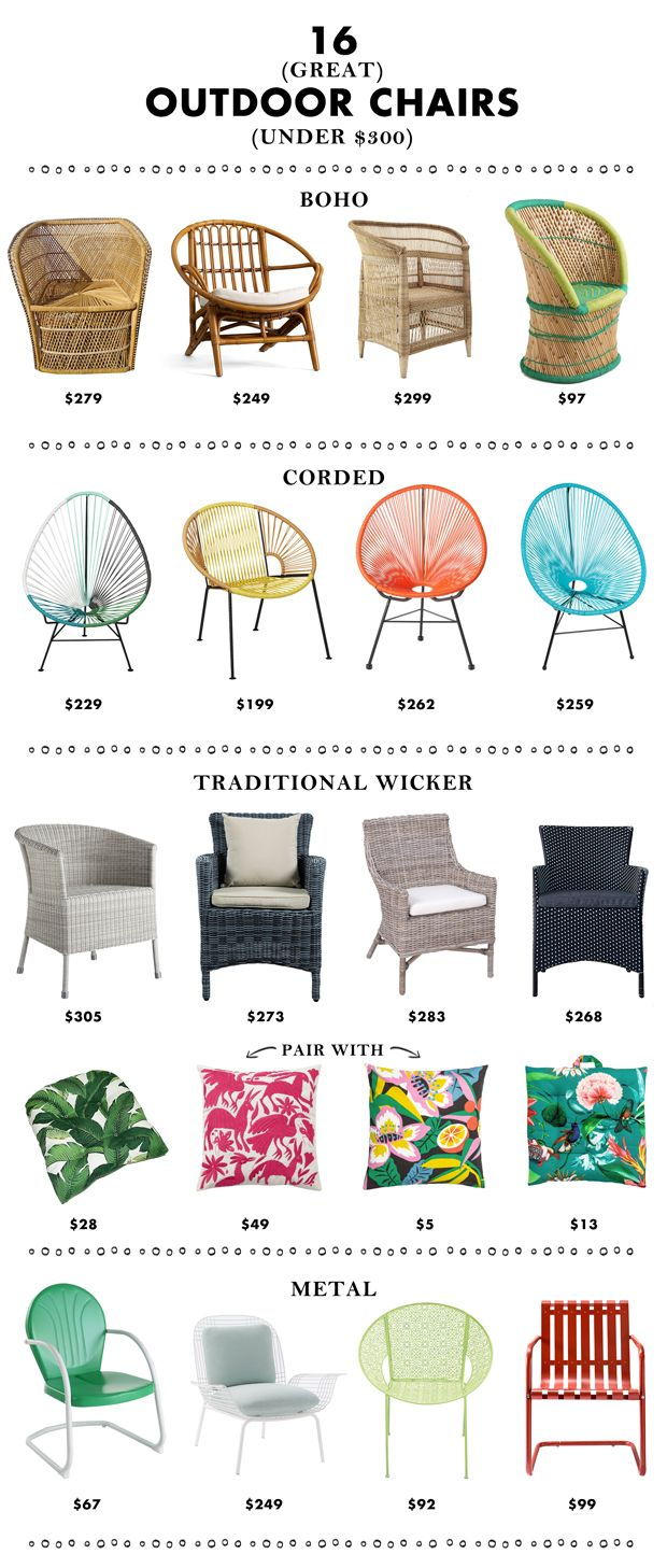 A Roundup of 16 (Great) Outdoor Chairs for Under $300 | Jungalow by Justina Blakeney