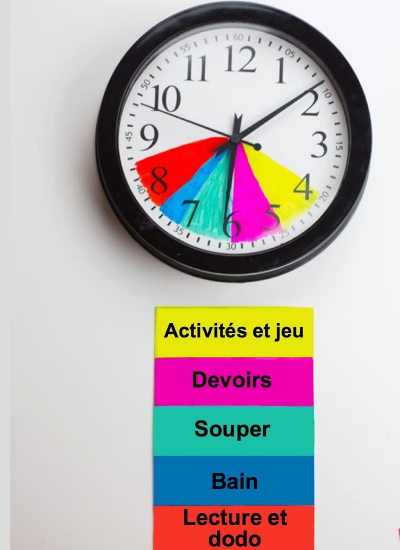 Elle colorie le fond d une horloge avec des crayons son id e a chang l humeur dans la maison - Truc et astuce bricolage maison ...