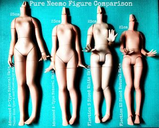 Pure Neemo Figure Comparison