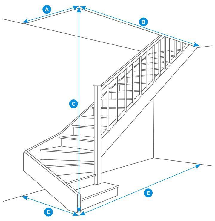 Epingle Par Laurent Tassin Sur Architecture For Templates En 2019 Fabriquer Escalier Fabriquer Escalier Bois Et Dimension Escalier