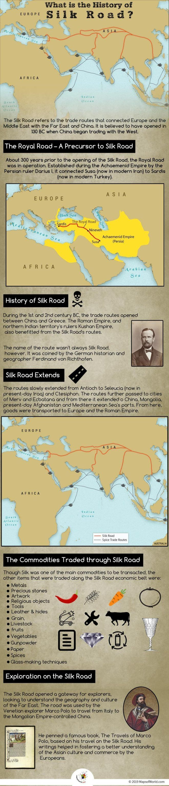 History Of Silk Road Historyoftheworld The Silkroad Is Actually The Traderoutes That Connected Europe And The Middleeast Silk Road History Silk Road China