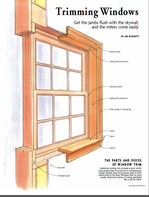 Correct way to trim a window helpful home tips in 2019 - How to build a door jamb for interior doors ...