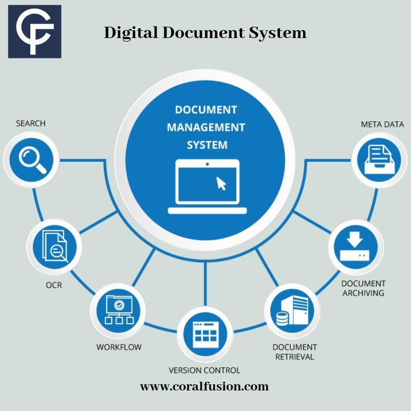 Digital Document System Document Management System Management System