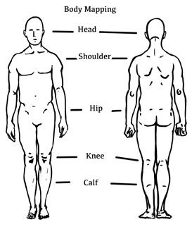 Body mapping diagram outlines of the front and back of the human body mapping diagram outlines of the front and back of the human body ccuart Choice Image
