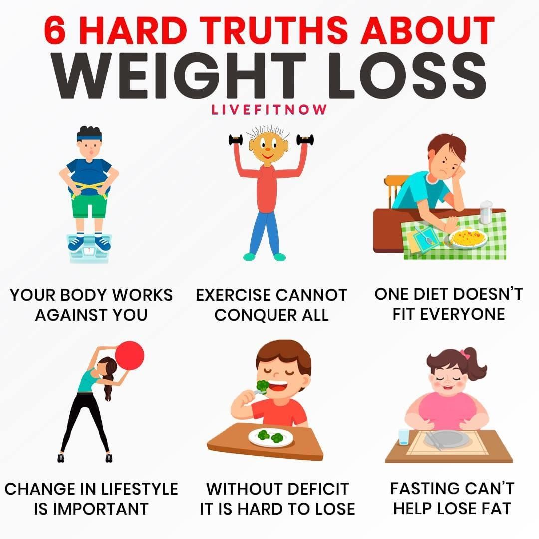 6 Best Truths about Weight Loss