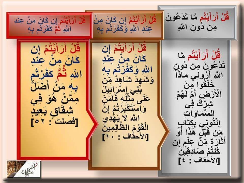 قل أرأيتم أحد عشرة مرة فى القرآن الكريم أولها فى سورة الأنعام وآخرها فى سورة الملك قل أرأيتم أسلوب قرآني خوطب به كفار مكة والاستفها Holy Quran Quran Save