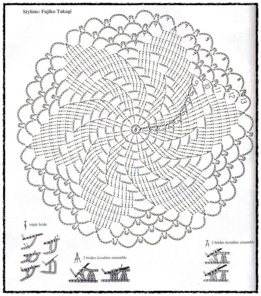 photo toalhinha03-grafico.jpg   CROCHET LACE   Pinterest   Crochet ...