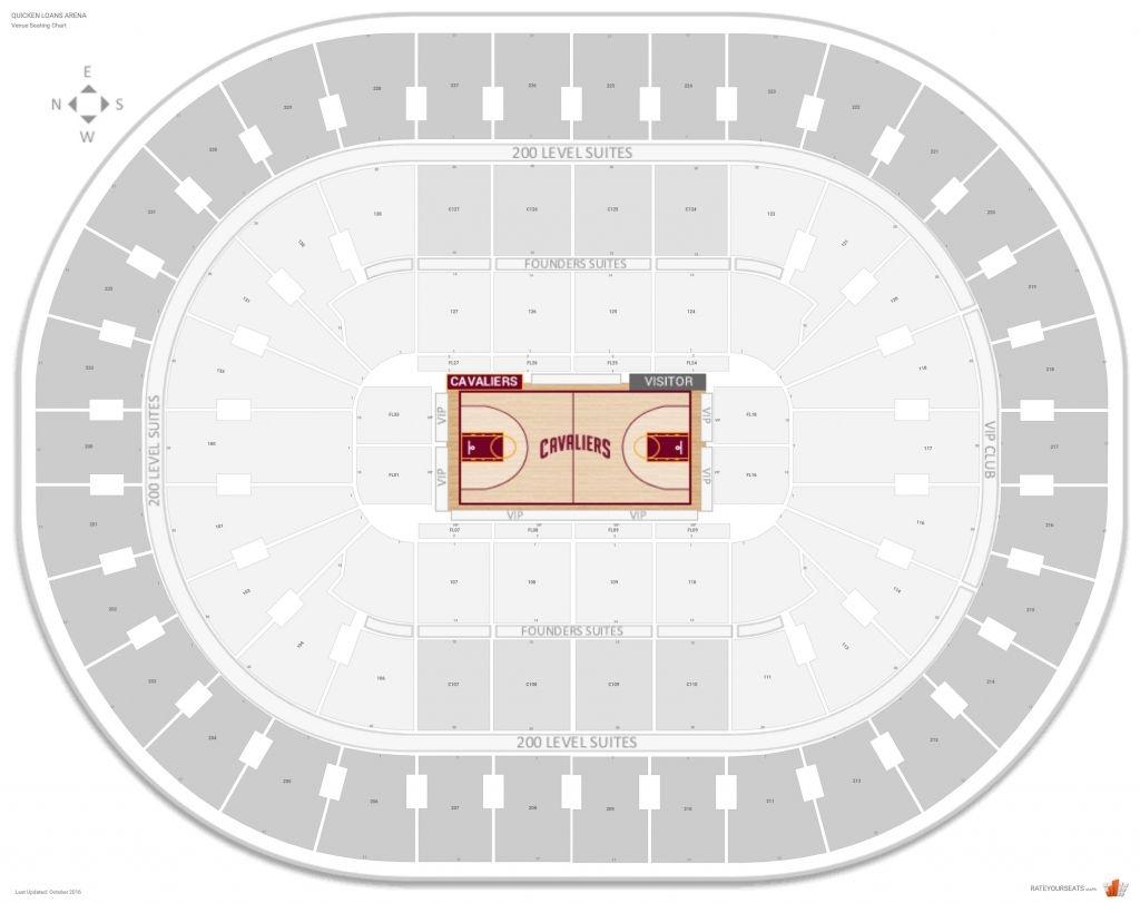 Quicken Loans Arena Concert Di 2020 Dengan Gambar