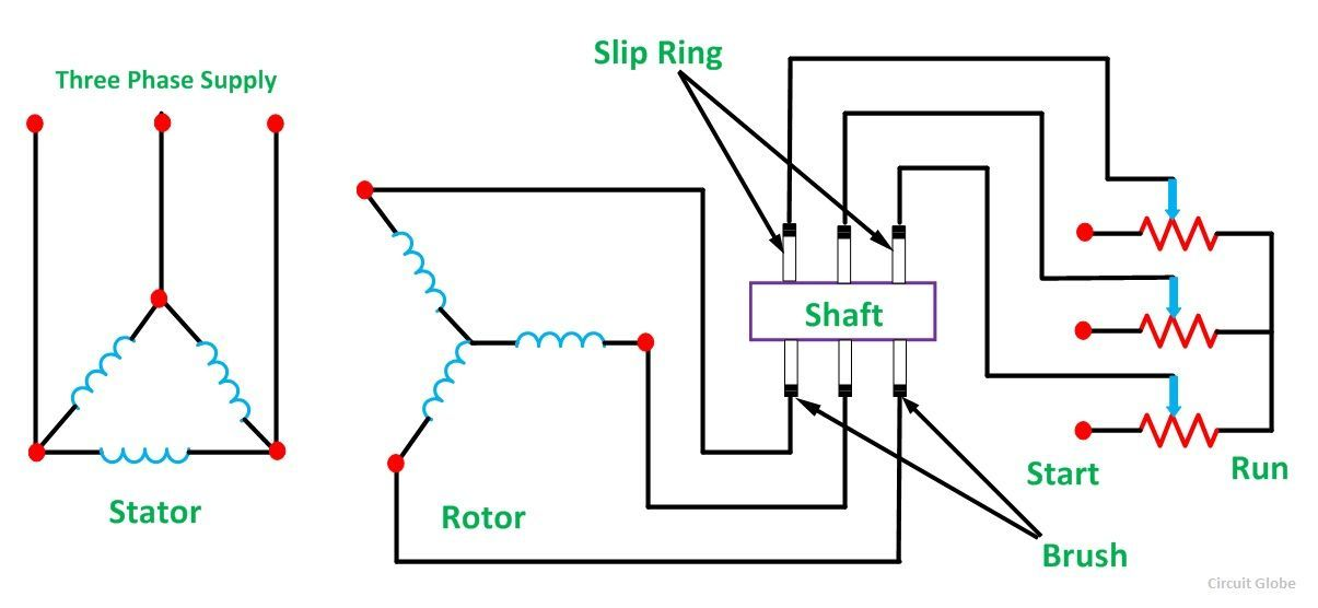 Starting Of An Induction Motor Starting Methods Circuit Globe Induction Motor Circuit