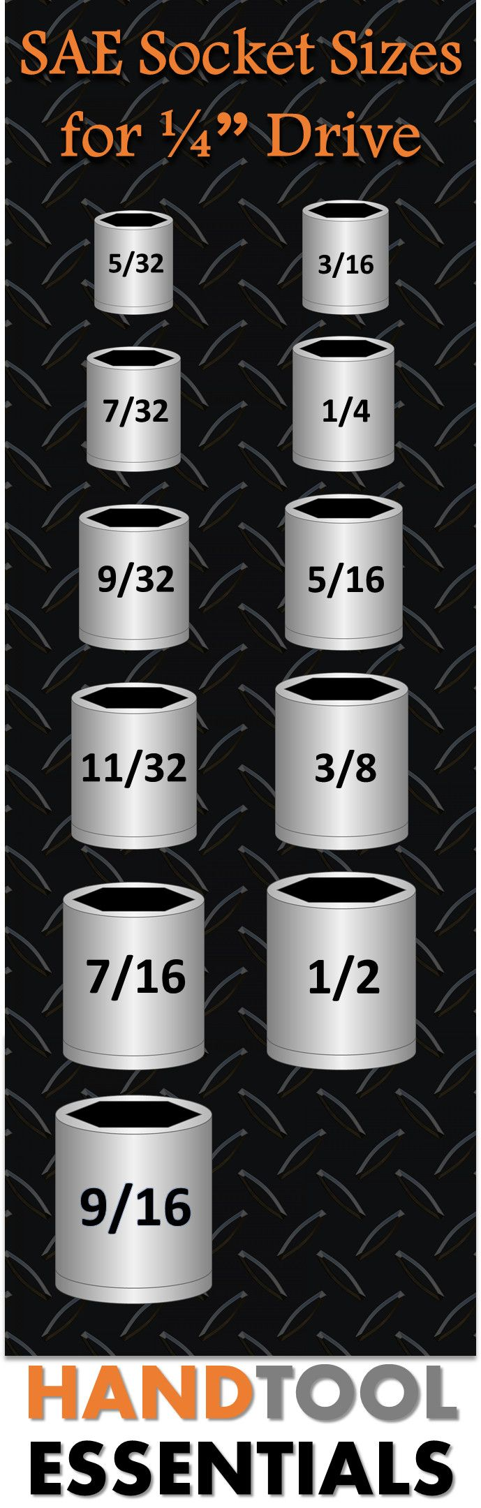 Sae Socket Sizes For 1 4 Drive Chart Imperial Socket Wrenches Wrench Sizes Sockets Socket Wrenches