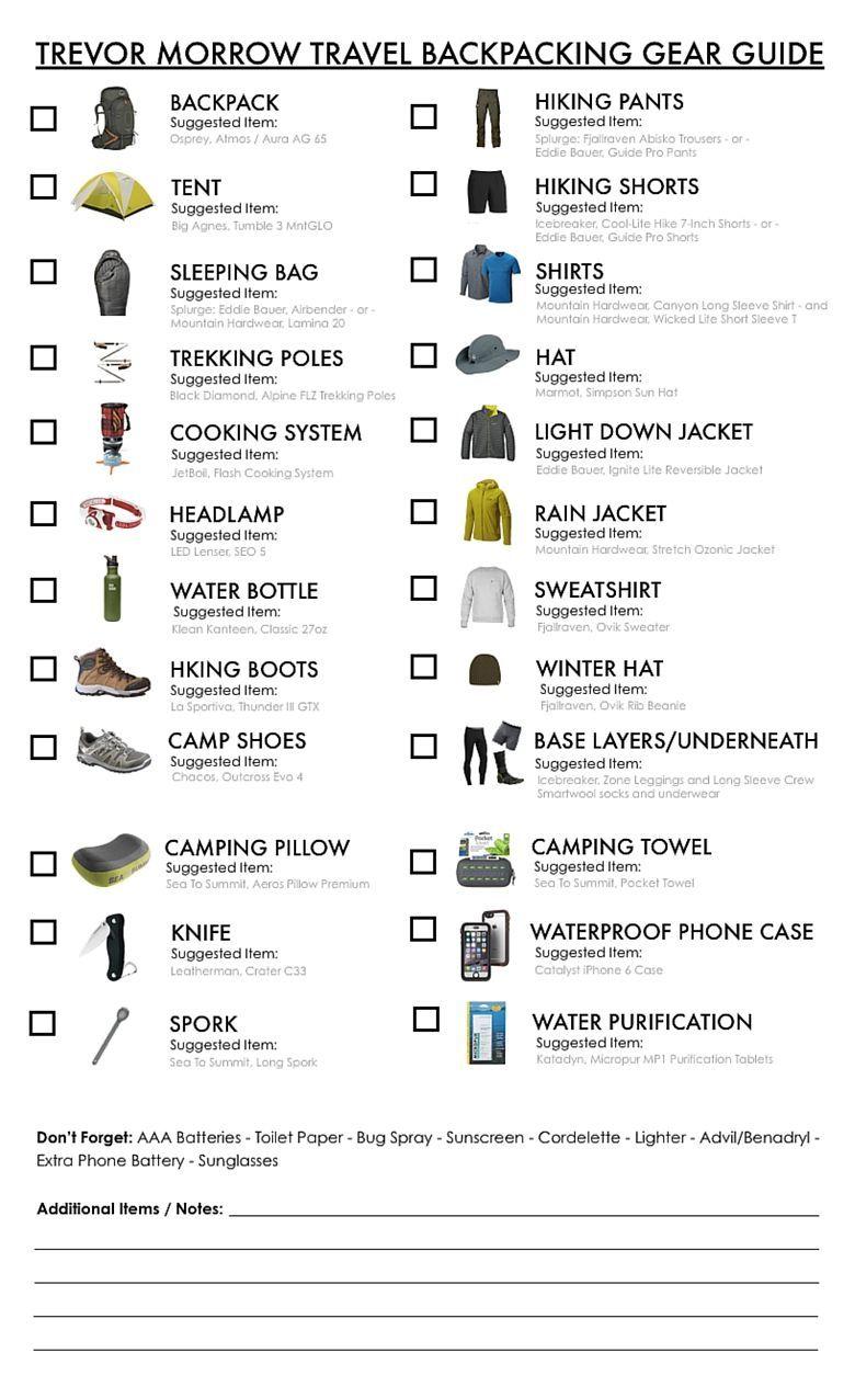 tent camping lights | camping hammock tarp | pinterest | backpacking
