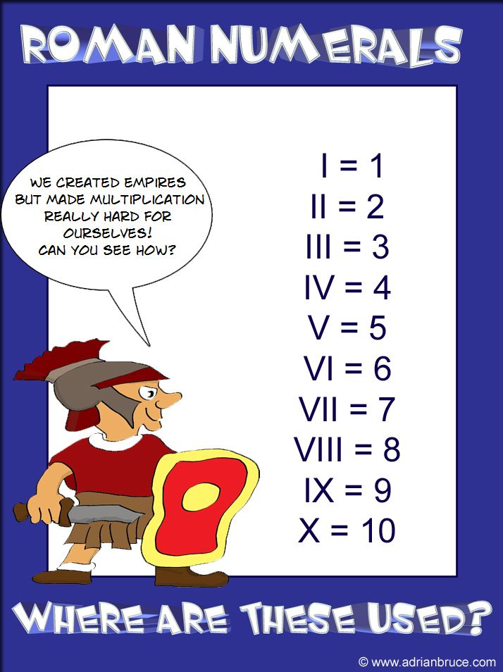 Roman Numerals - What Do They Mean? | Homeschool | Pinterest