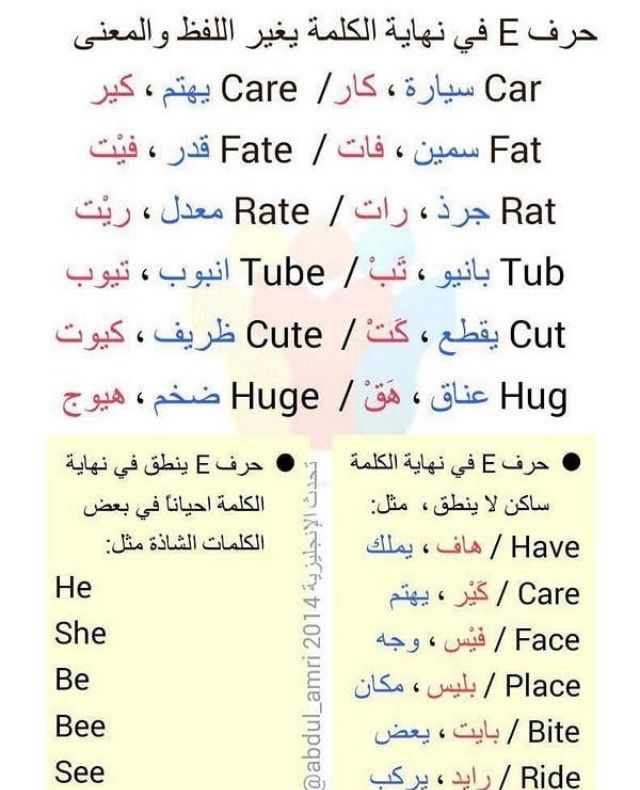 Pin By المحاميه نونه On English English Language Teaching English Language Learning Learn English Words