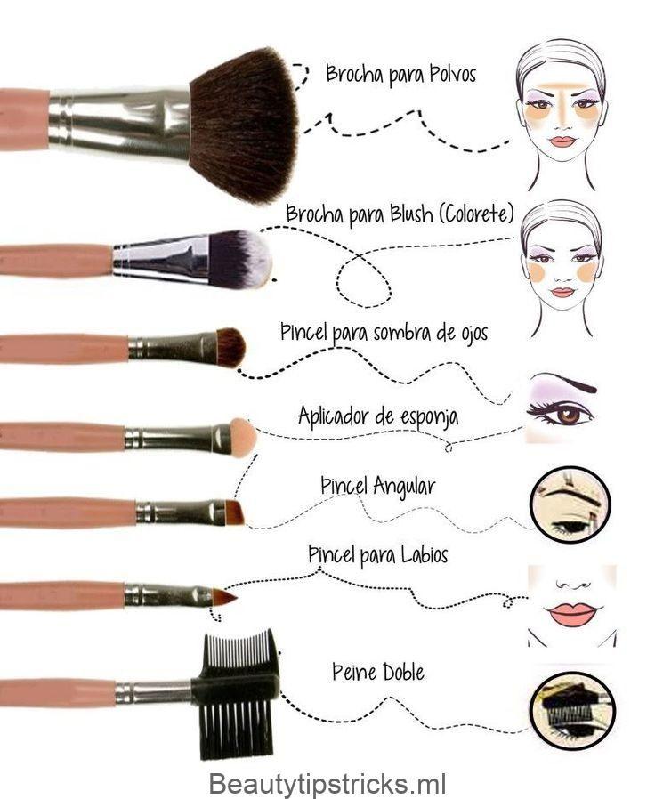 Photo of mel2 Bürsten – Beauty Tips & Tricks