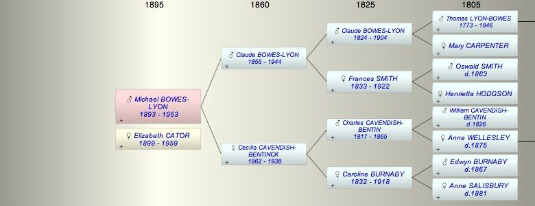Image Result For Konde Claude Bowes Lyon Family Tree Bowes Lyon Family Roots