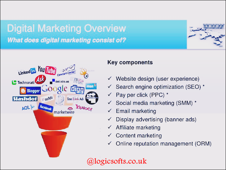 What Does Digital Marketing Consist Of Via Logicsofts