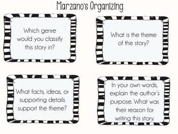 Higher Level Questioning Literacy Prompts for before