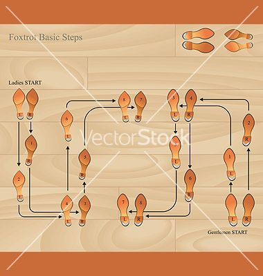 Are there diagrams of Waltz steps available?