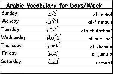 Arabic Words for Days of the Week | Arabic | Learn arabic alphabet
