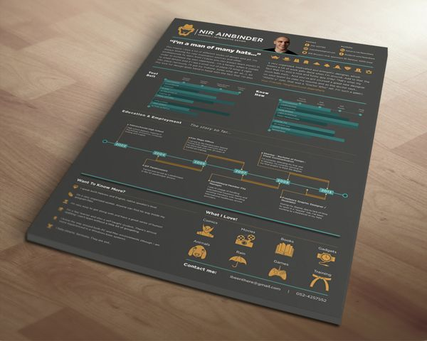 infographic technology resumes My Infographic Resume on Behance - tech resume