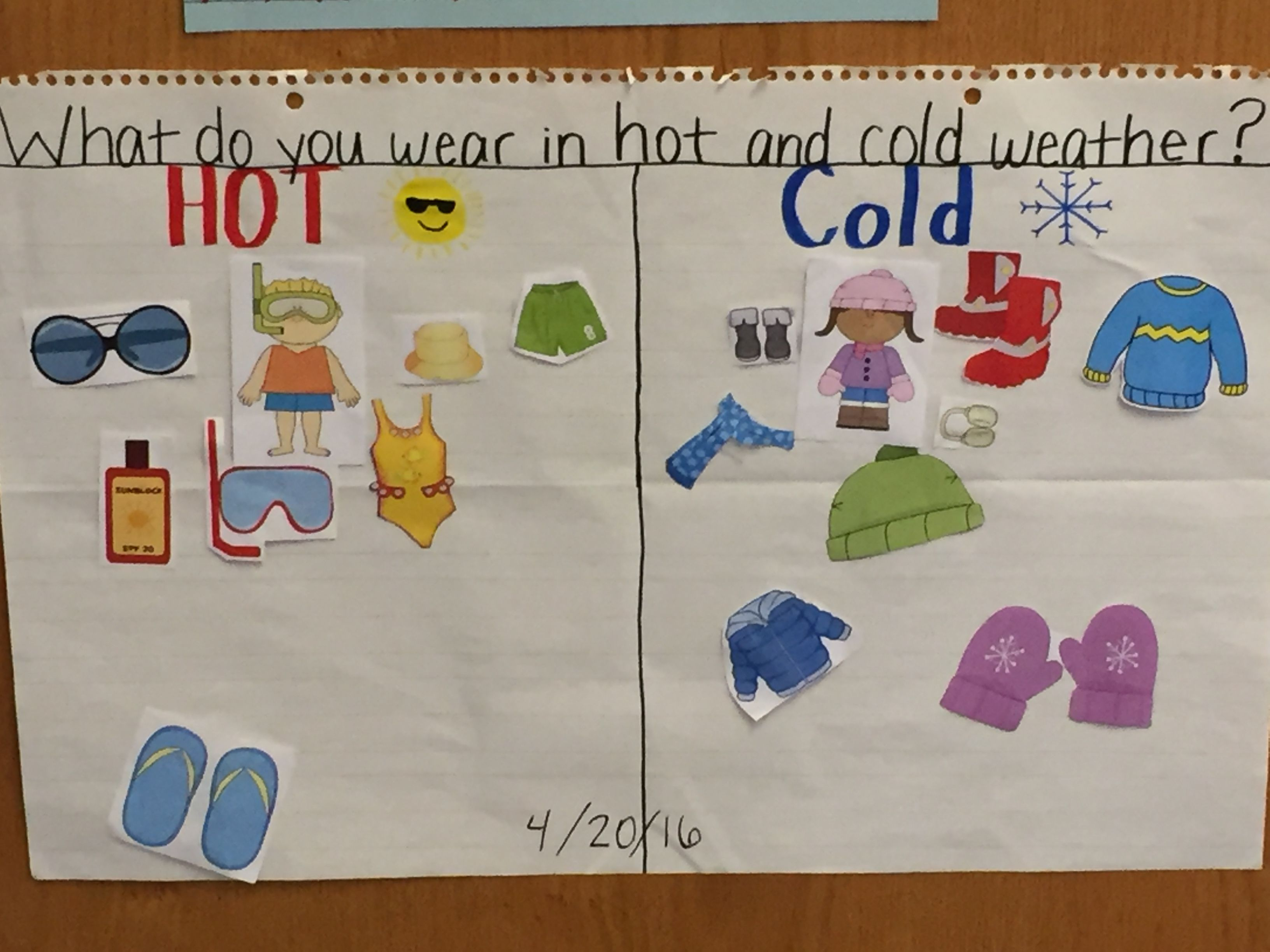 What You Wear In Hot And Cold Weather Math And Science