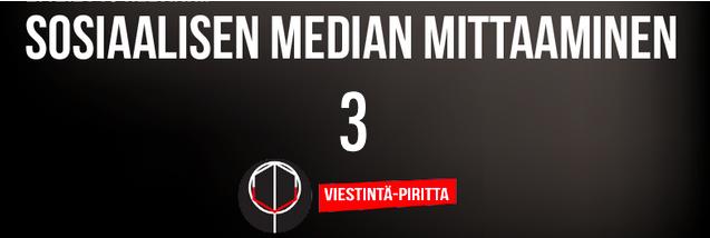 Sosiaalisen median mittaaminen 3: Työkalut | Viestintä-Piritta
