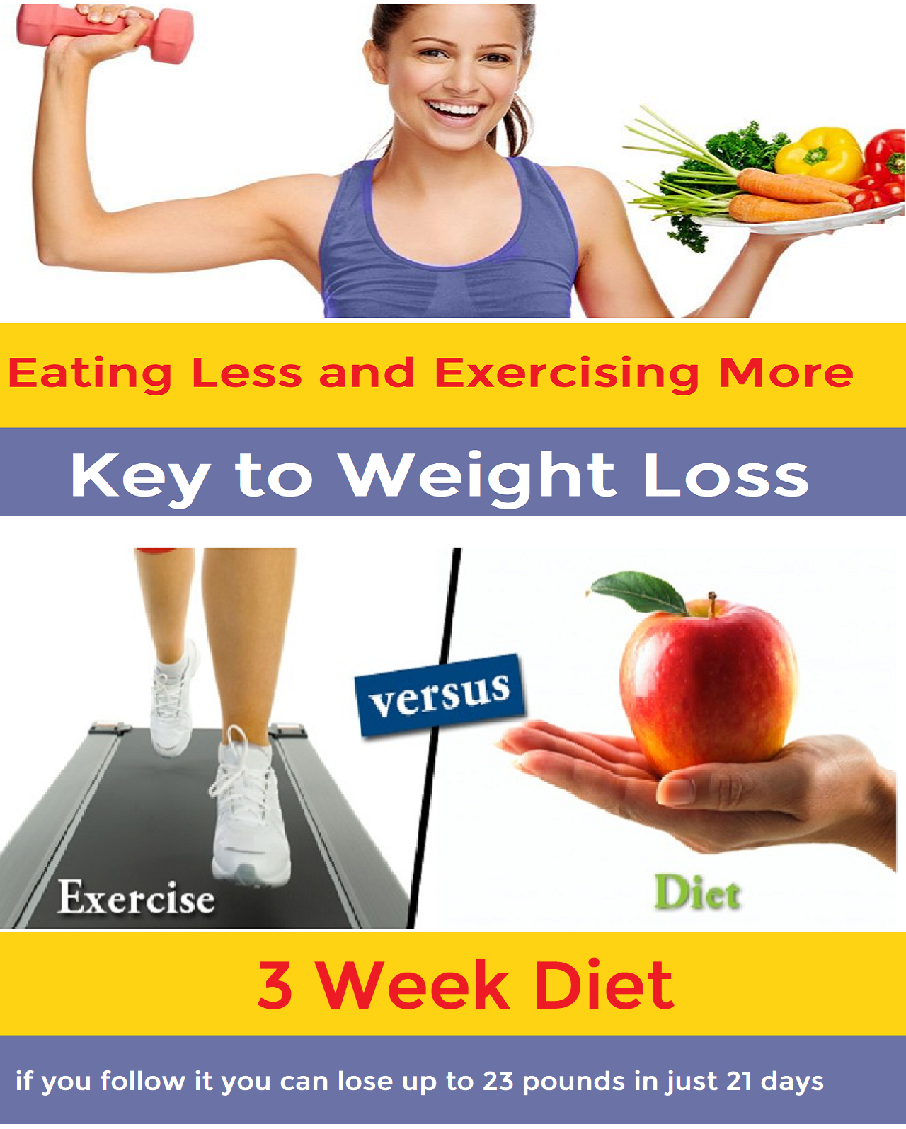 The Key To Weight Loss Eat MORE Fat pics